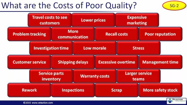 Quality Overview