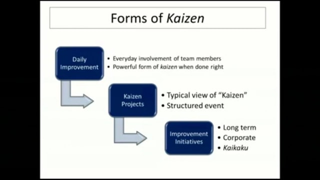 8 Things To Avoid to Make Your Kaizen More Successful