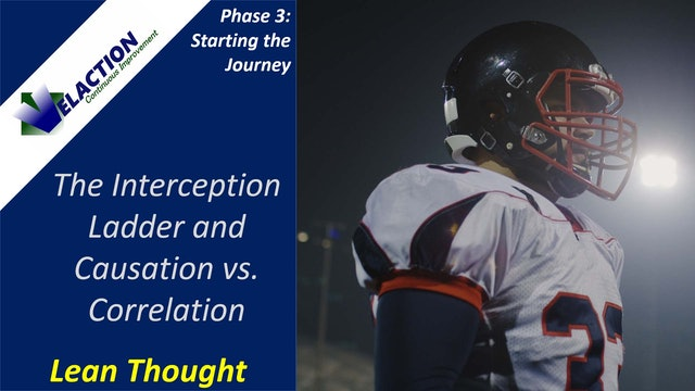 The Interception Ladder and Causation vs. Correlation (Video Article)