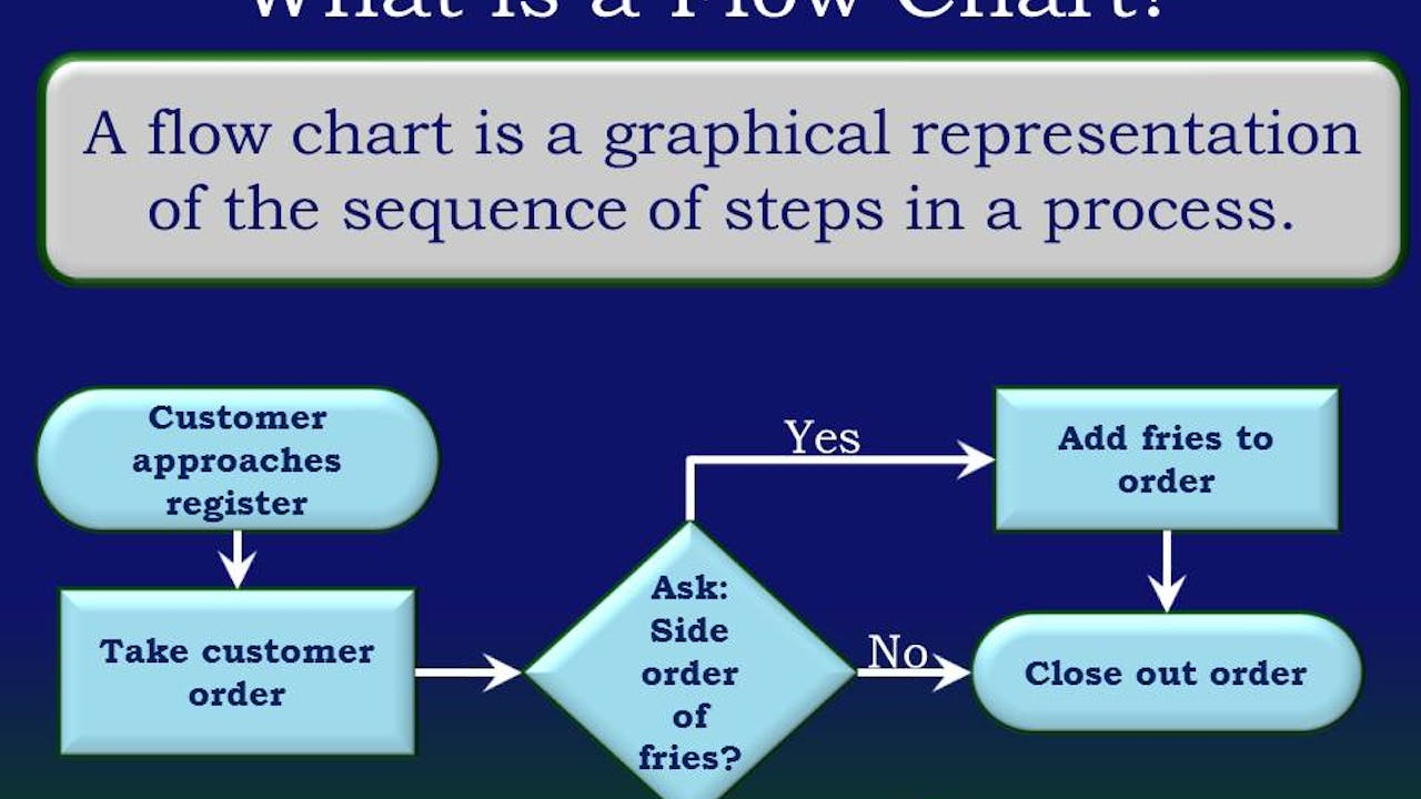 Flow Charts (Recorded Webinar). Seat License