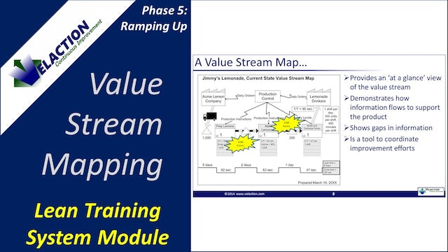 Value Stream Mapping (Training Module Video)