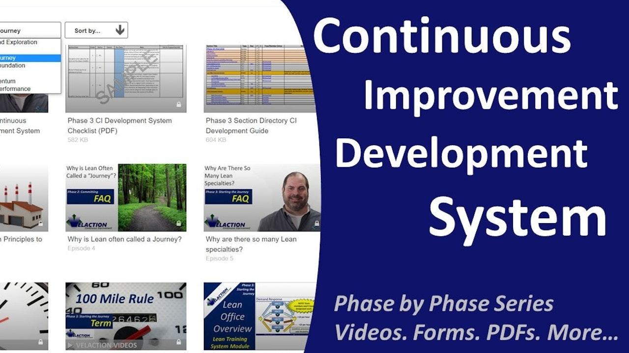 CI Development System Resources
