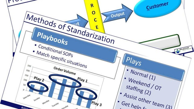 Standardization Trainer Materials (PPT, SG)