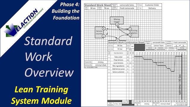 Standard Work Overview (Training Module Video)