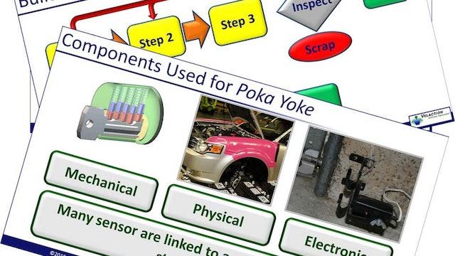 Poka Yoke Trainer Materials (PPT, SG, Quiz)