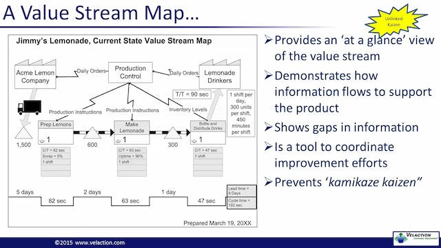 Value Stream Mapping / VSM (Current S...