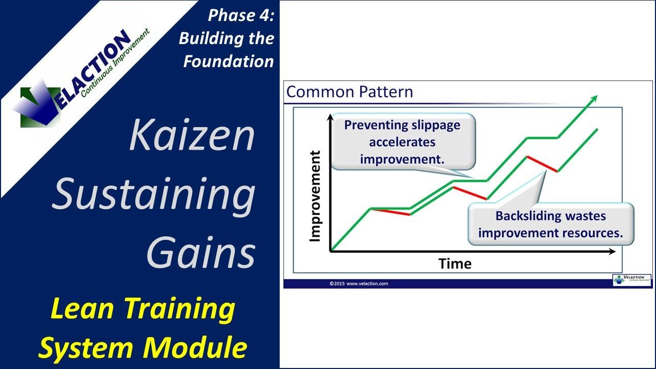Kaizen Sustaining Gains (Training Module Video)