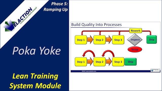 Poka Yoke (Training Module Video - Recorded Webinar)