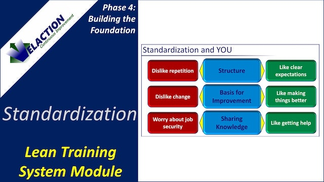 Standardization Overview (Training Module Video)