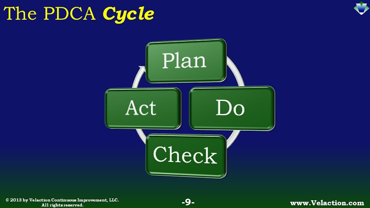 PDCA Overview. Seat License