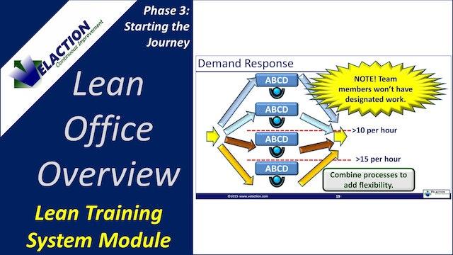 Lean Office Overview (Training Module Video - Recorded Webinar)