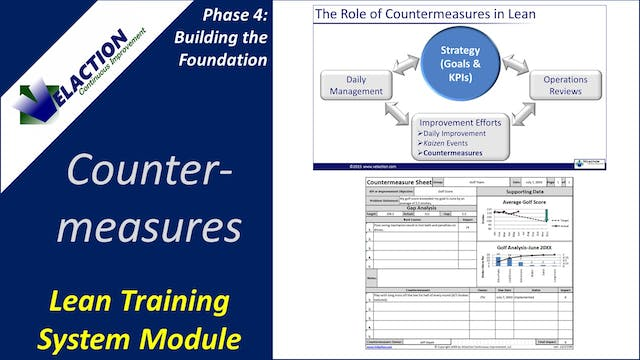 Countermeasures (Training Module Vide...
