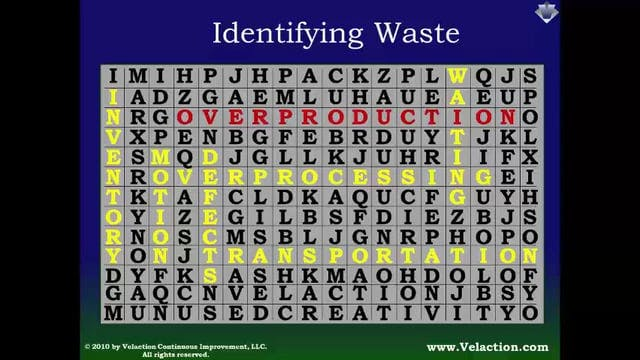 Waste Identification (Legacy Module Video)