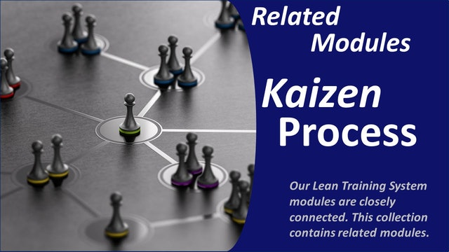 Kaizen Process Related Modules