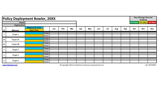 Policy Deployment Bowler (Forms & Tools)