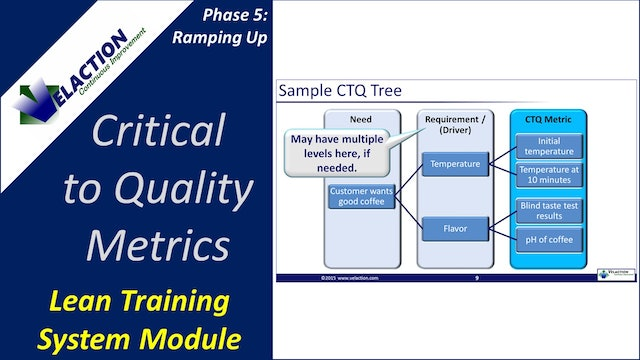 Critical to Quality Overview (Training Module Video)
