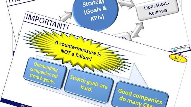 Countermeasures Trainer Materials (PPT, SG)