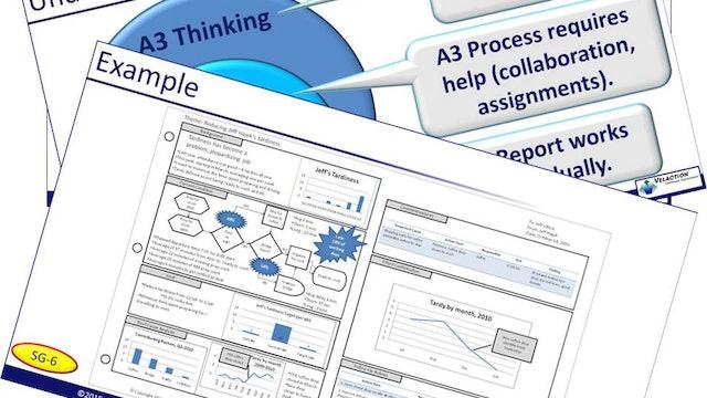 A3 Thinking Fundamentals Trainer Materials (PPT, SG, Quiz)