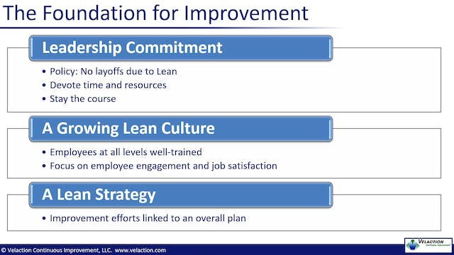 Kaizen Making Improvements (Office Ve...