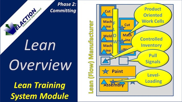 Lean Overview (Training Module Video)