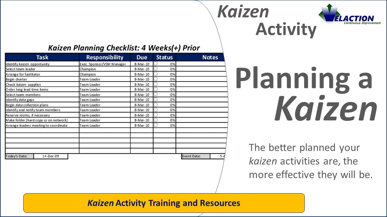 Planning a Kaizen