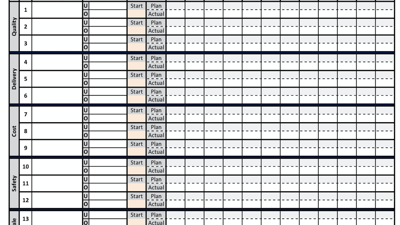 KPI Bowler (Forms & Tools)