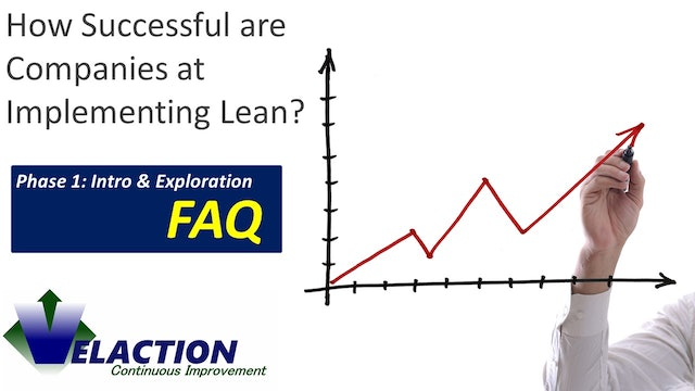 How Successful Are Companies at Implementing Lean?