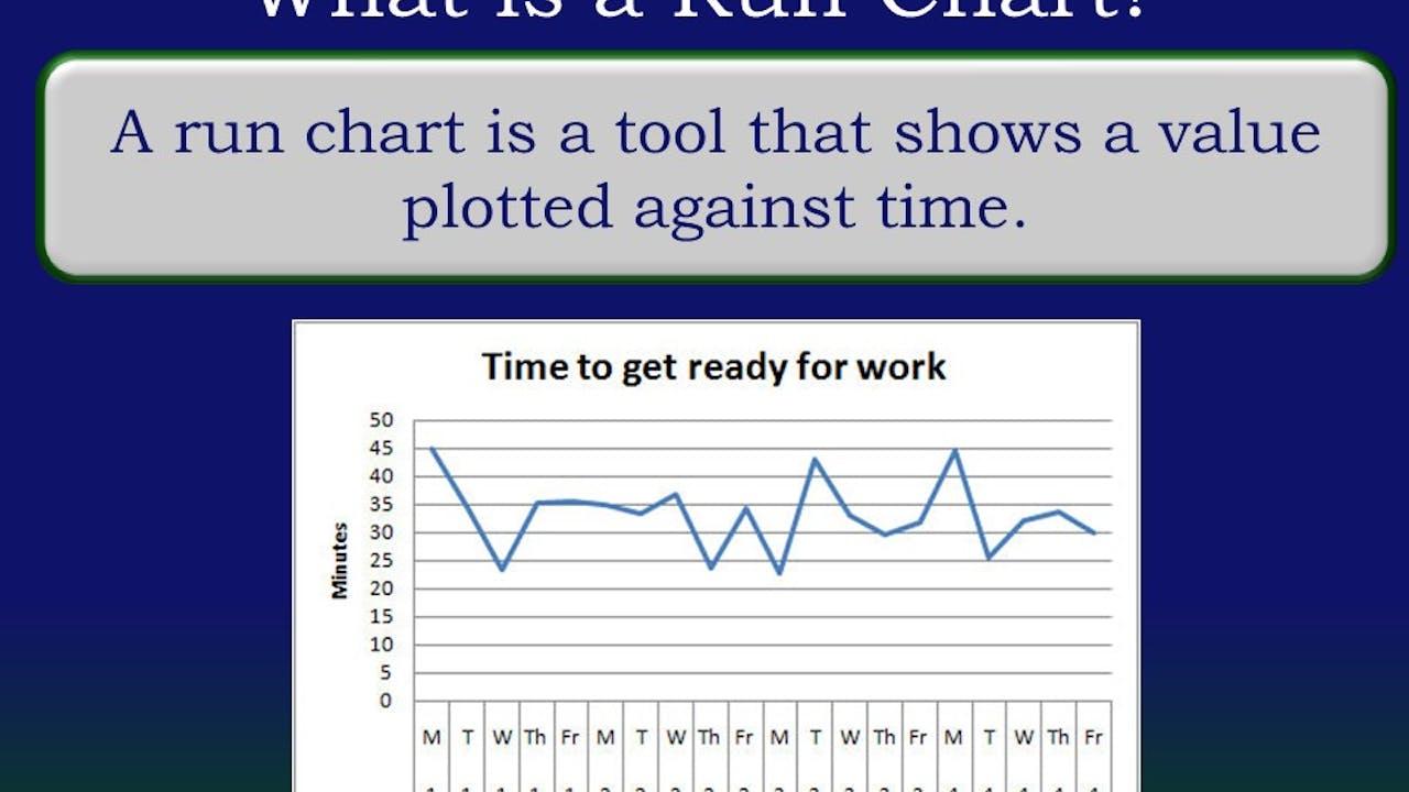 Run Charts. Seat License