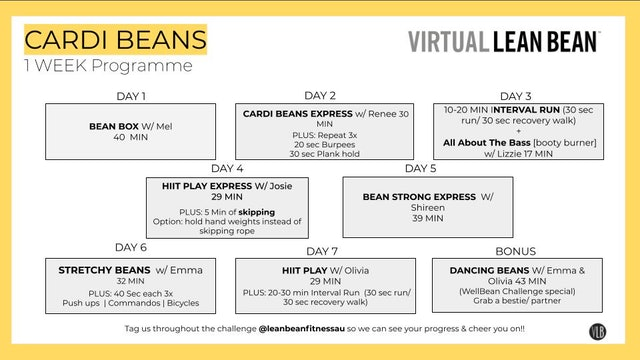 VLB Weekly Challenge - Cardi Beans