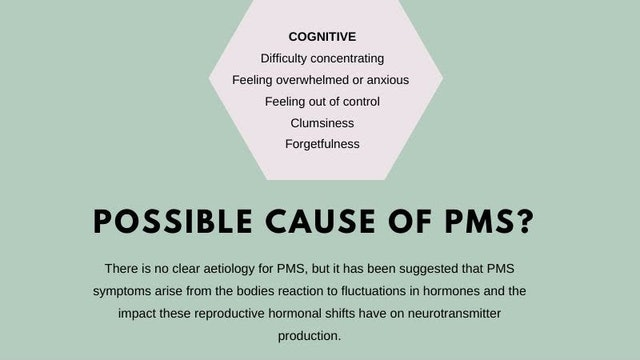 Is PMS Normal?