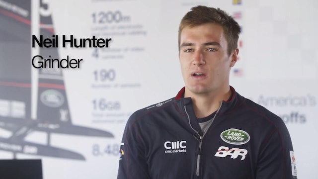 Land Rover BAR - Meet The Team - Neil Hunter