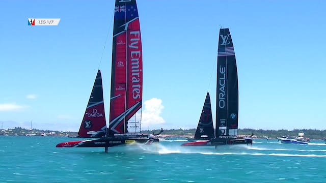 35th America's Cup - 25th June - The ...