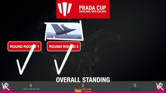 The Prada Cup - Schedule & American Magic Update