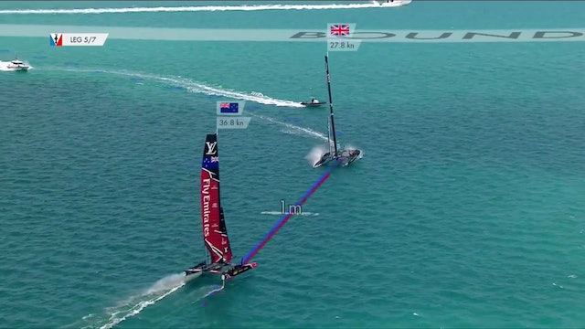 35th America's Cup - 8th June - Challenger Playoffs - Semi Finals