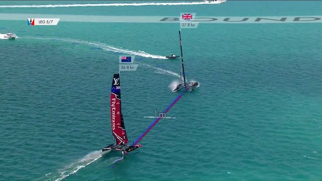 35th America's Cup - 8th June - Chall...