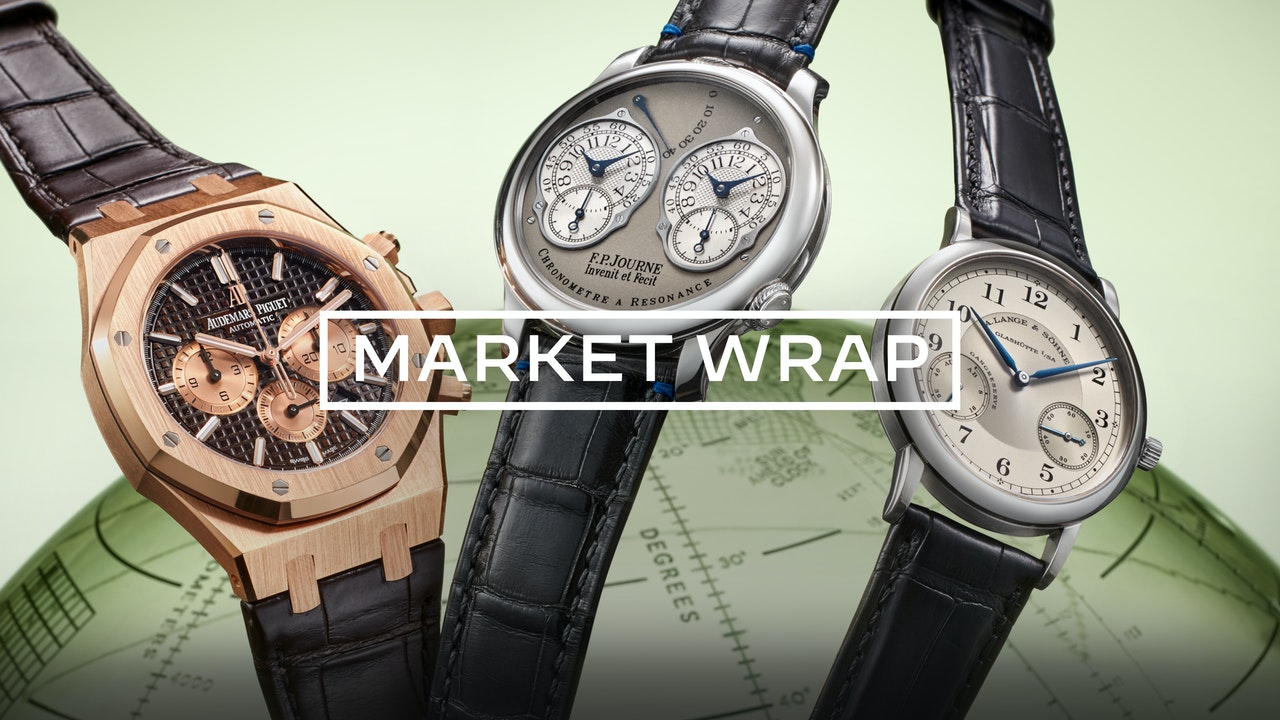 Market Wrap with Mike Manjos