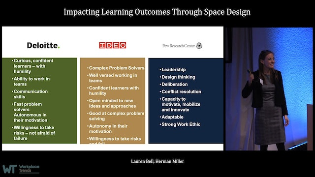 3.9.0 Impacting Learning Outcomes Through Space Design