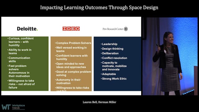 3.9.0 Impacting Learning Outcomes Thr...