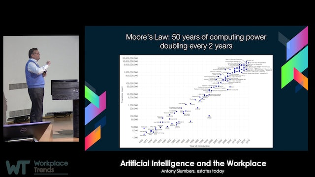 5.6 Artificial Intelligence and the Workplace