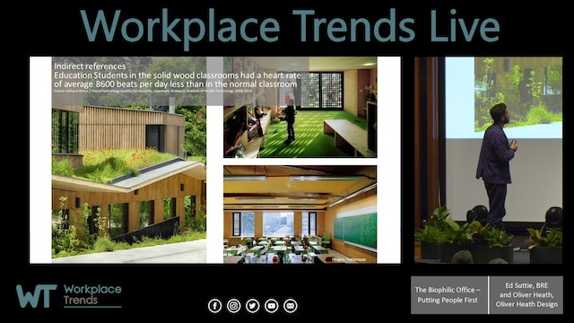 1.7 The Biophilic Office – Putting People First