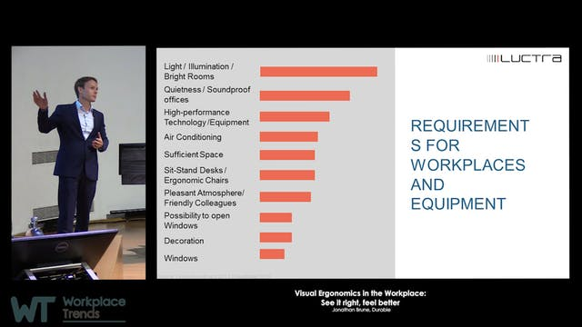 5.4 Visual Ergonomics in the Workplac...
