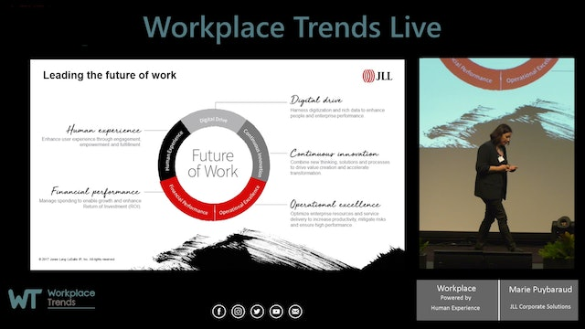 1.2 Workplace – Powered by Human Experience