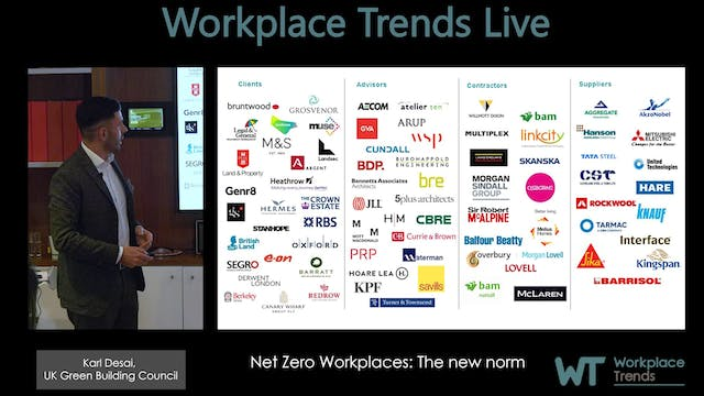 1.3 Net Zero Workplaces: The new norm