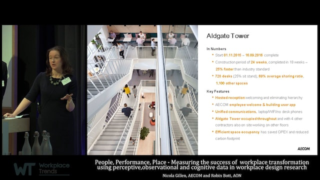 4.4 People, Performance, Place – Measuring the success of workplace
