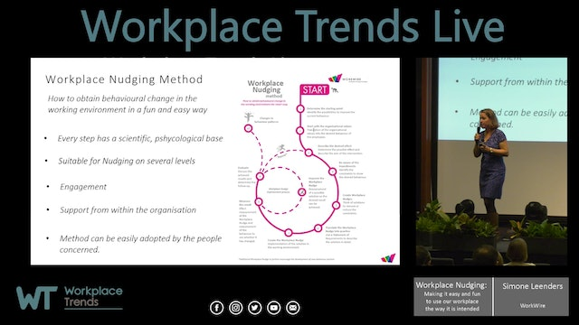 1.3 Workplace Nudging: Making it easy & fun to use a workplace the way intended