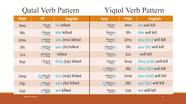 Hebrew for the Rest of Us Video Lectures - Session 15: There's Nothing Wrong with … Imperfect Forms