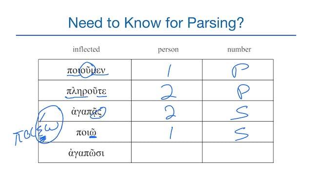Basics of Biblical Greek - Session 17...