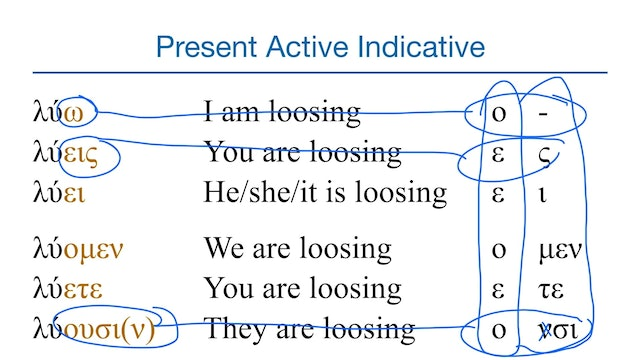 Basics of Biblical Greek - Session 16 - Present Active Indicative