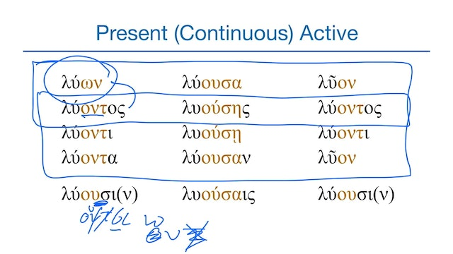 Basics of Biblical Greek - Session 27 - Imperfective Adverbial Participles