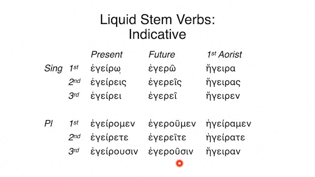 Reading Biblical Greek - Session 52 - Liquid Stem Verbs
